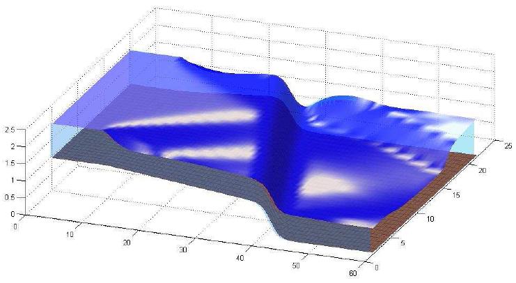 Numerické řešení Saint-Venantových rovnic s aplikací na modelování proudění vody v korytu řeky -